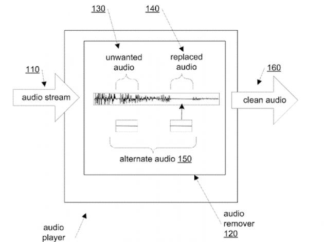 128541.219071 Patente Da Apple
