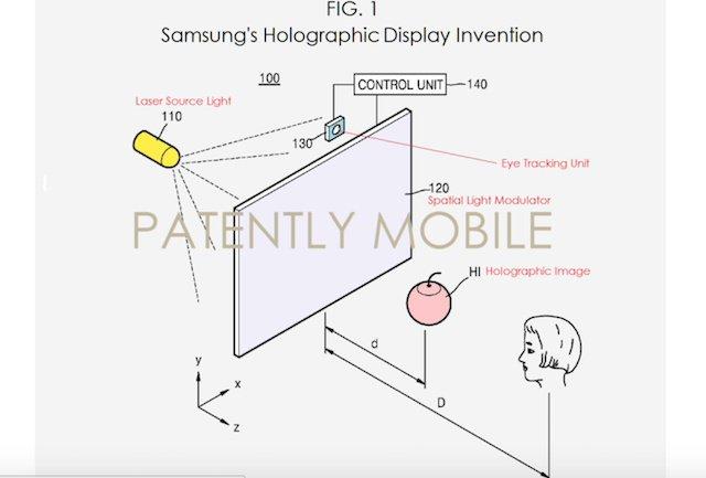 Patente Foi Registrada Em Janeiro Deste Ano (reprodução)